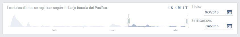 Alcance-Estadisticas-Facebook