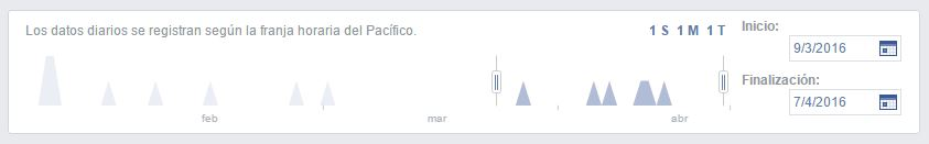 Me-gusta-Estadisticas-Facebook