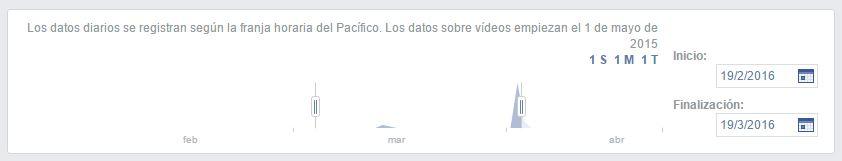 Videos-Estadisticas-Facebook